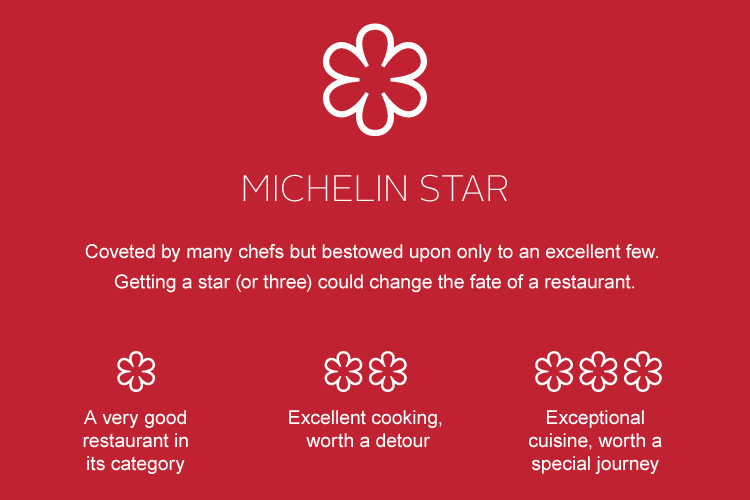Michelin stern 2019